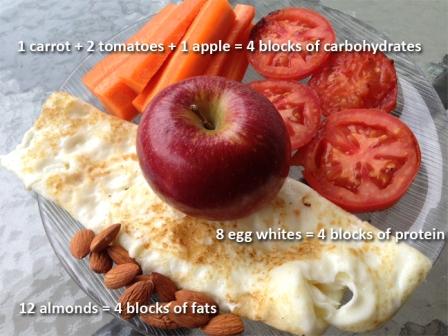 4-block-breakfast